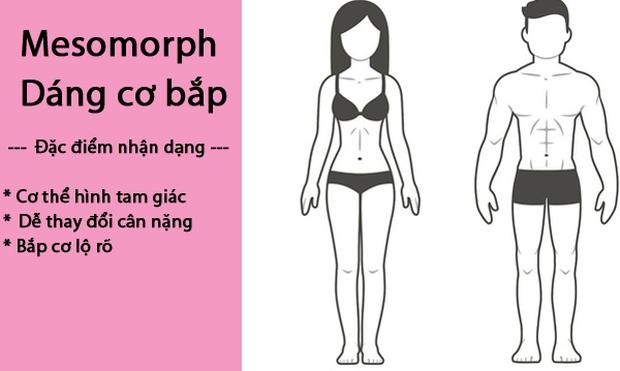 Ăn kiêng kham khổ mà không giảm cân, có thể chế độ ăn của bạn không phù hợp với tạng người - Ảnh 2.
