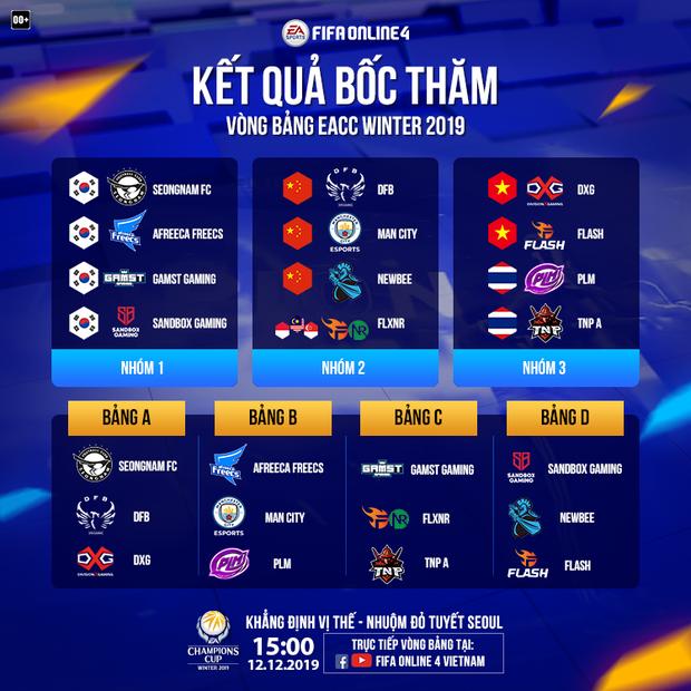Hủy diệt đối thủ, nhà vô địch FIFA Online 4 Việt Nam chắc suất đi tiếp tại EA Champions Cup Winter 2019 - Ảnh 2.