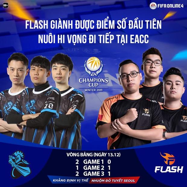 Hủy diệt đối thủ, nhà vô địch FIFA Online 4 Việt Nam chắc suất đi tiếp tại EA Champions Cup Winter 2019 - Ảnh 4.