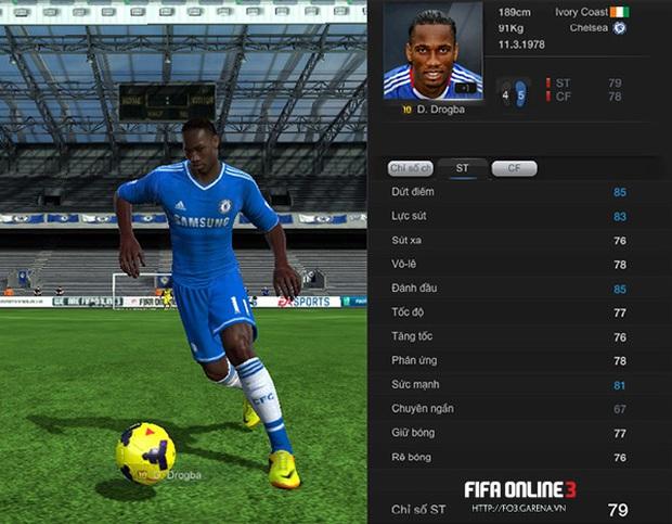 FIFA Online 4: Garena bị game thủ hỏi không trượt phát nào vì bản cập nhật mới thiếu voi rừng Drogba - Ảnh 4.