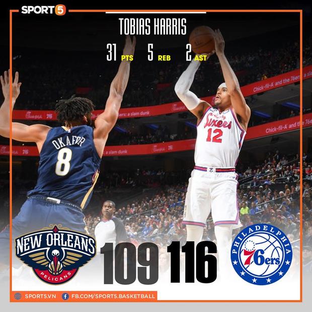 NBA 2019-2020 ngày 14-12: Milwaukee Bucks và Los Angeles Lakers tiếp tục củng cố vững chắc vị trí dẫn đầu - Ảnh 5.