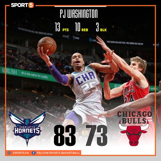 NBA 2019-2020 ngày 14-12: Milwaukee Bucks và Los Angeles Lakers tiếp tục củng cố vững chắc vị trí dẫn đầu - Ảnh 11.