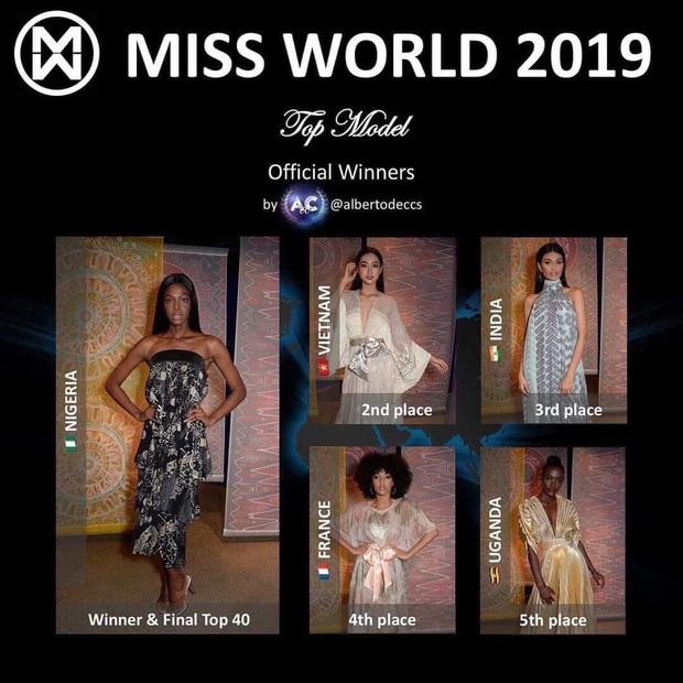 Hành trinh Lương Thùy Linh chinh phục Top 12 Miss World: Luôn nằm trong top thí sinh mạnh, bắn tiếng Anh quá đỉnh! - Ảnh 6.