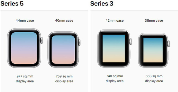 Đừng có cười, đặt tên sản phẩm mới là iPhone 9 chứng tỏ Tim Cook cáo già cực kỳ đấy - Ảnh 3.