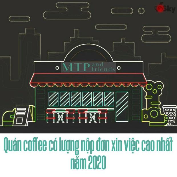 Sơn Tùng chưa khai trương quán cafe nhưng fan đã tự thiết kế mô hình quán từ bây giờ, còn thi nhau nộp đơn làm… trông xe với rửa bát - Ảnh 6.