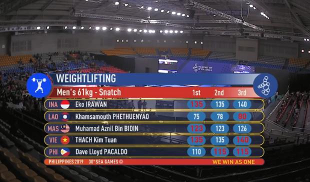 SEA Games 30 ngày 2/12: Thái Lan giúp tuyển nữ Việt Nam vào bán kết ở ngôi nhất bảng - Ảnh 16.
