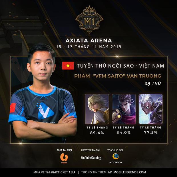 Phỏng vấn độc quyền Saito - Thần đồng của đội tuyển quốc gia Mobile Legends: Bang Bang thi đấu tại SEA Games 30 - Ảnh 5.