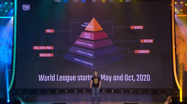 Tham vọng biến PUBG Mobile thành game Esports hàng đầu thế giới, Tencent chơi lớn với hệ thống giải thưởng hơn 100 tỷ trong năm 2020 - Ảnh 2.