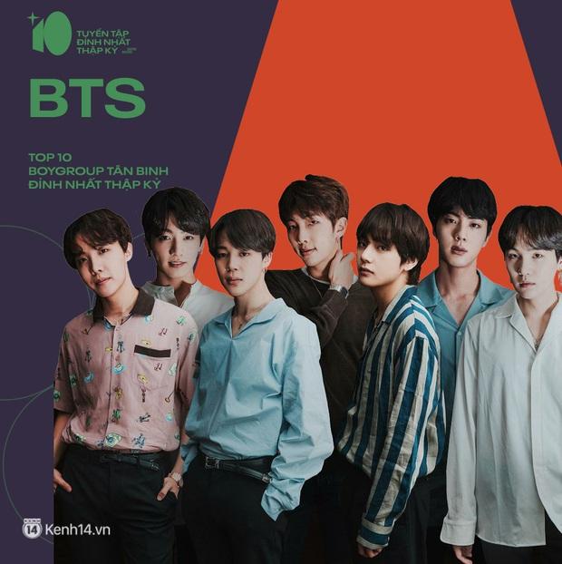 """Những boygroup tân binh đỉnh nhất của thập kỉ: BTS từ nhóm nhạc vô danh nay được vinh danh, """"tân binh khủng long"""" của YG mất tích - Ảnh 6."""