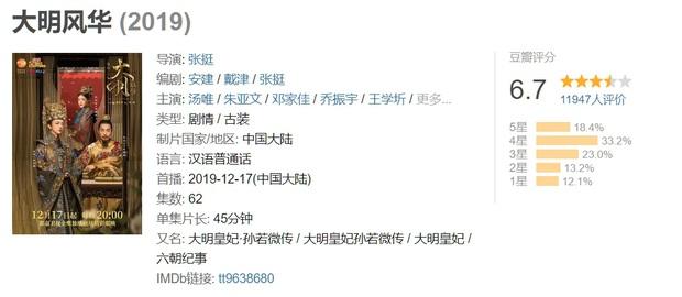 Netizen tranh cãi kịch liệt vì tạo hình của Đại Minh Phong Hoa: Thang Duy kém sang, Lay (EXO) khiến trẻ con khóc thét - Ảnh 1.