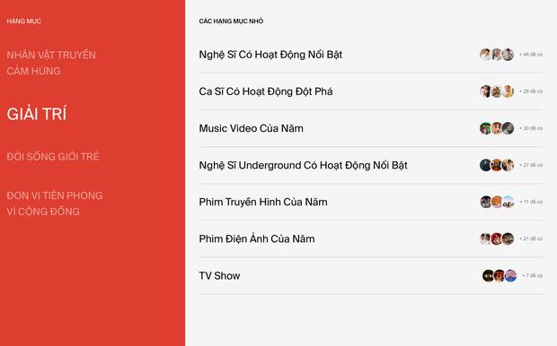 WeChoice Awards 2019: Chỉ còn 10 tiếng nữa để gửi đề cử! - Ảnh 2.