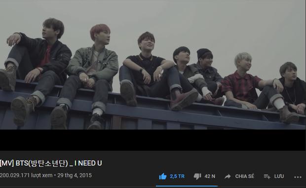 MOMOLAND lập kỉ lục đối với nghệ sĩ ngoài BIG3, BTS giữ vững phong độ và nới rộng khoảng cách với TWICE trên YouTube - Ảnh 3.