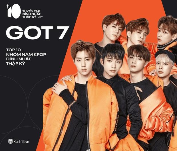 """Top 10 nhóm nam của thập kỉ: BTS, EXO và BIGBANG đối đầu để chiếm """"ngôi vương""""; các boygroup Gen 3 thắng thế - Ảnh 5."""