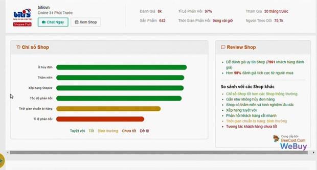 """Dùng thử """"trợ lý mua sắm"""" BeeCost: So sánh giá sản phẩm giữa các sàn TMĐT, tự tìm mã giảm giá - Ảnh 10."""