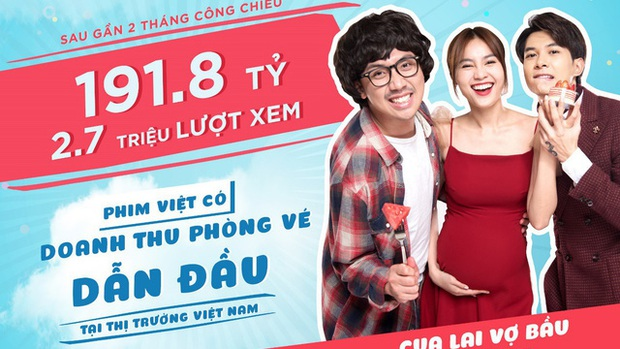 Xếp hạng doanh thu đạo diễn Việt thập kỷ qua: Charlie Nguyễn cá kiếm hơn 500 tỉ, Victor Vũ sắp vượt mặt nhờ Mắt Biếc? - Ảnh 15.