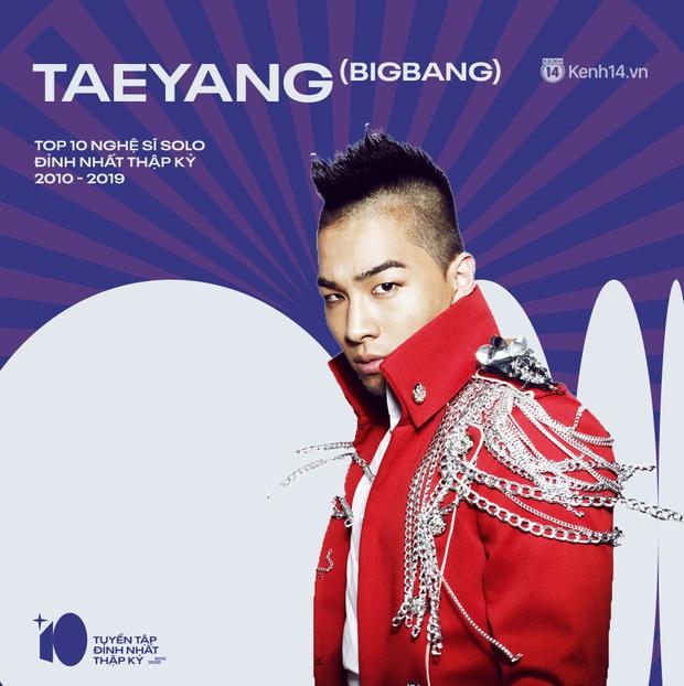 G-Dragon và IU vượt PSY, dẫn đầu danh sách nghệ sĩ solo Kpop thành công nhất thập kỷ này! - Ảnh 13.