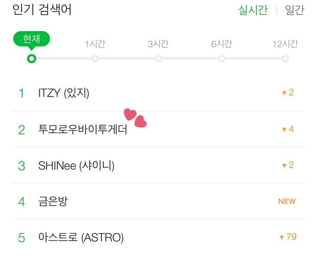 Chán cover nhạc BTS, TWICE, hai siêu tân binh Kpop rủ nhau hát hit debut của SHINee và Miss A: TXT hay ITZY được đánh giá cao hơn? - Ảnh 4.