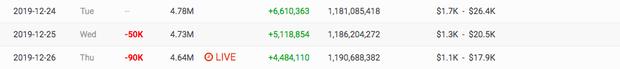 140.000 người hủy đăng ký kênh Youtube K-ICM, hậu quả bị khán giả quay lưng sau loạt ồn ào đã quá rõ ràng? - Ảnh 2.