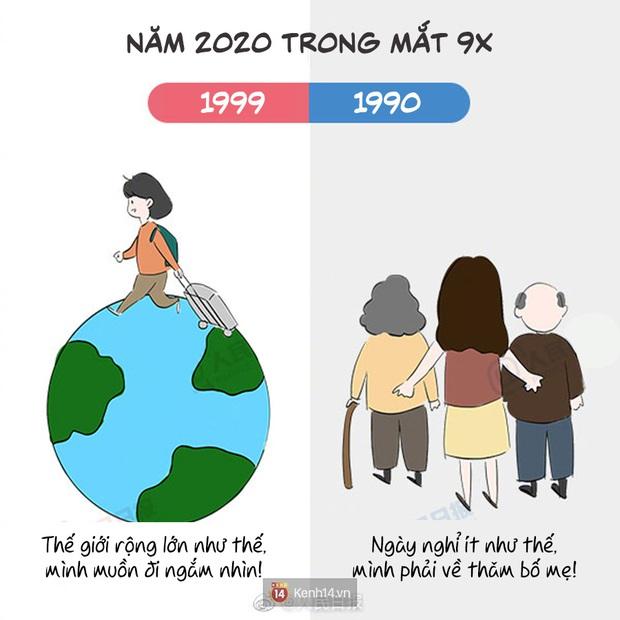 Năm 2020 của thế hệ 9X: Khi 1999 chập chững vào đời cũng là lúc 1990 bước sang tuổi 30 quan trọng - Ảnh 1.