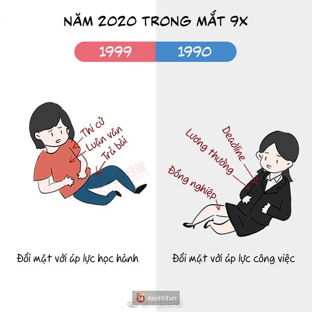 Năm 2020 của thế hệ 9X: Khi 1999 chập chững vào đời cũng là lúc 1990 bước sang tuổi 30 quan trọng - Ảnh 5.