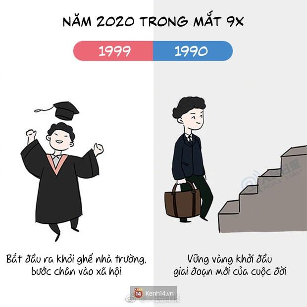 Năm 2020 của thế hệ 9X: Khi 1999 chập chững vào đời cũng là lúc 1990 bước sang tuổi 30 quan trọng - Ảnh 17.