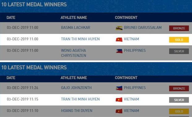 VĐV Việt Nam bối rối không biết đã giành HCV hay HCB vì lỗi đánh máy của BTC SEA Games 30 - Ảnh 2.