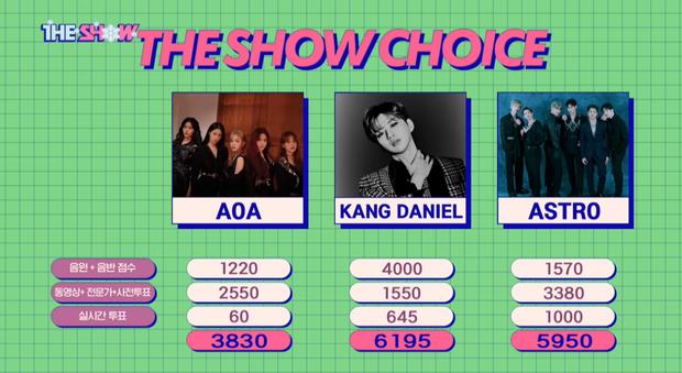 The Show bị tố gian lận kết quả khiến AOA mất chiến thắng vào tay Kang Daniel, fan hợp sức đòi lại công bằng - Ảnh 2.