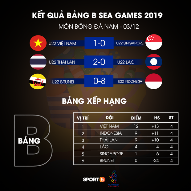 Fan Singapore thi nhau nói kháy trên page của Liên đoàn bóng đá dù đội nhà cầm hòa Việt Nam hơn 80 phút: Trận cuối thắng Brunei 1-0 rồi chúng ta ăn mừng như vô địch World Cup nhé - Ảnh 11.