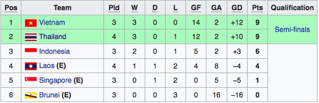 HLV thủ môn tuyển Việt Nam lý giải vì sao Tiến Dũng phải ngồi dự bị, dự đoán tương lai nhóm thủ môn U22 Việt Nam - Ảnh 3.