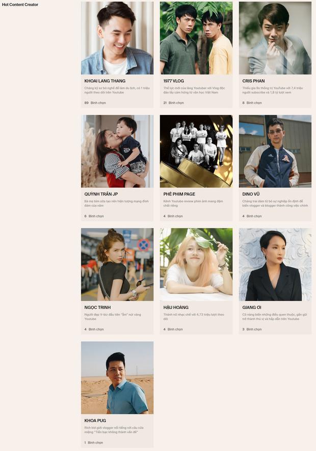 WeChoice Awards 2019: Cuộc đua gay cấn giữa các đề cử hạng mục Đời sống giới trẻ đã chính thức bắt đầu! - Ảnh 5.