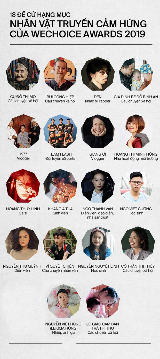 WeChoice Awards 2019: Cổng bình chọn đã chính thức được mở! - Ảnh 2.