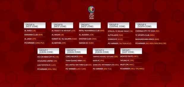 Những sự kiện không thể bỏ lỡ của bóng đá Việt Nam năm 2020: Chờ tấm vé đắt đỏ tới thử thách cực đại mang tên Olympic và World Cup - Ảnh 11.