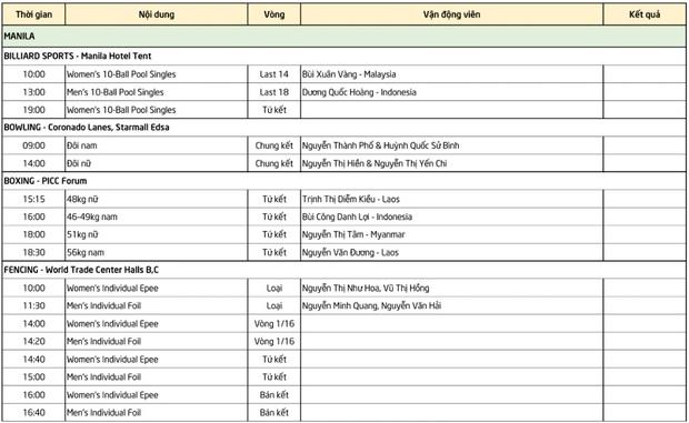 Lịch thi đấu SEA Games ngày 4/12: Kình ngư Ánh Viên chính thức xuất trận - Ảnh 3.