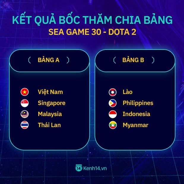 Kết quả bốc thăm chia bảng và lịch thi đấu chi tiết các môn Esports tại SEA Games 30 - Ảnh 5.