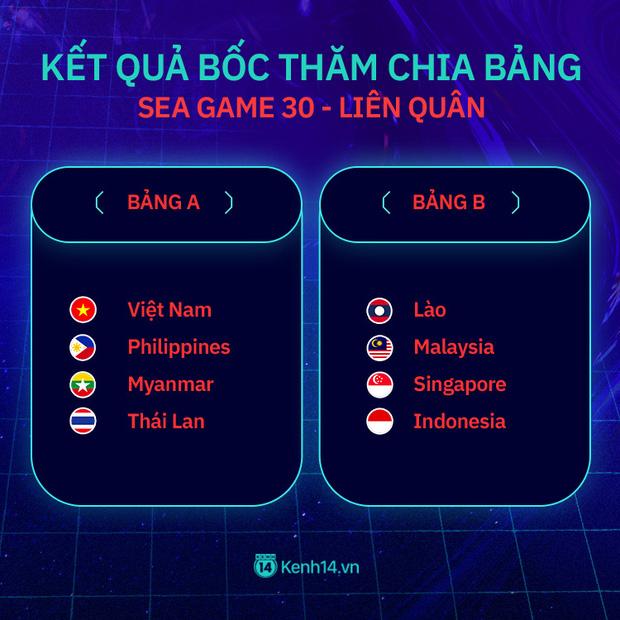 Kết quả bốc thăm chia bảng và lịch thi đấu chi tiết các môn Esports tại SEA Games 30 - Ảnh 3.