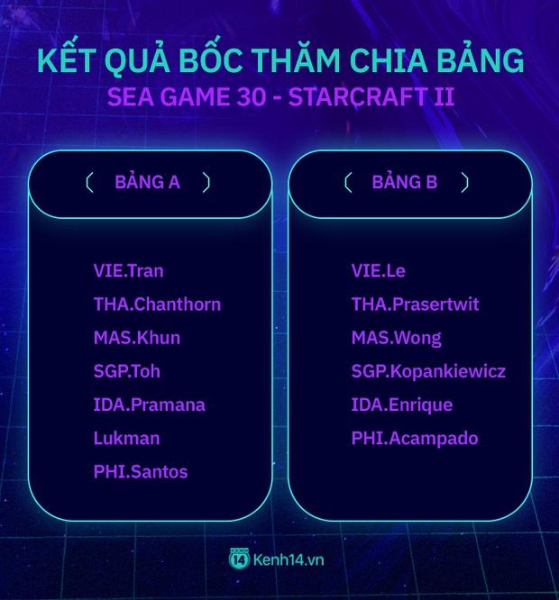 Kết quả bốc thăm chia bảng và lịch thi đấu chi tiết các môn Esports tại SEA Games 30 - Ảnh 7.