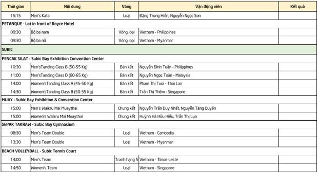 Lịch thi đấu SEA Games ngày 4/12: Kình ngư Ánh Viên chính thức xuất trận - Ảnh 6.