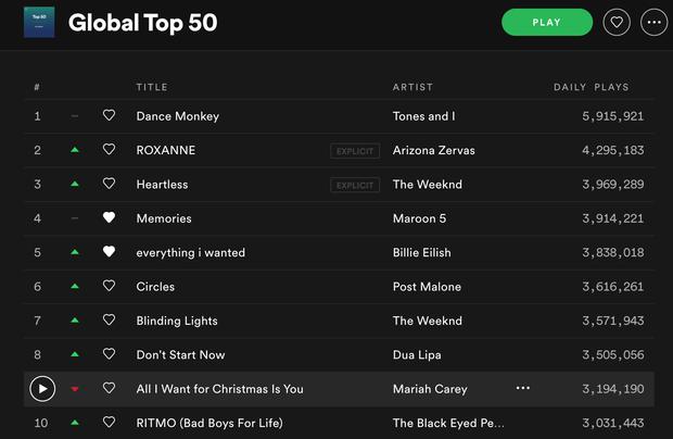 Khi Diva đấu Diva: Siêu phẩm Giáng sinh của Mariah Carey đến hẹn vẫn trồi lên còn Celine Dion sở hữu album… rớt hạng thảm hại nhất lịch sử - Ảnh 3.