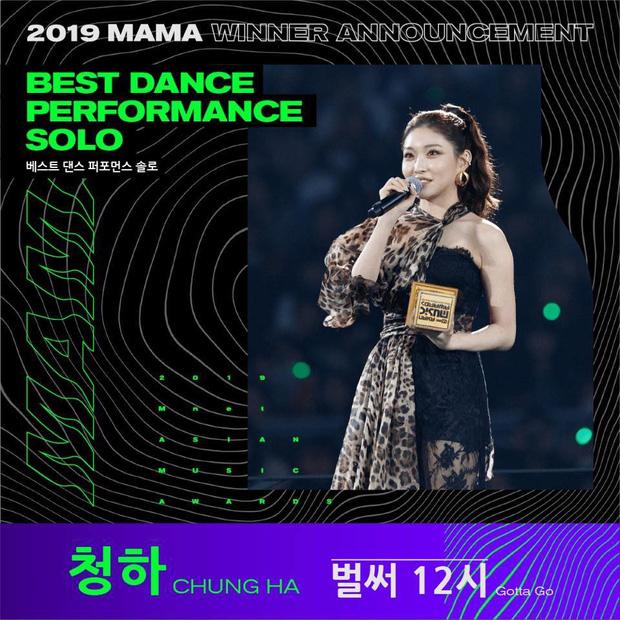 Không hổ danh là nữ hoàng sexy thế hệ mới, Chungha xuất sắc lặp lại kỷ lục đáng kinh ngạc mà Lee Hyori đã từng đạt được sau 11 năm - Ảnh 3.