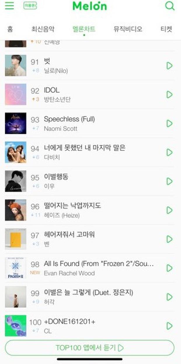Rời xa vòng tay YG là bão tố: CL ra hẳn 2 MV comeback sau 3 năm, chẳng rình rang và cũng nhanh chóng... biến mất trên BXH nhạc số - Ảnh 4.