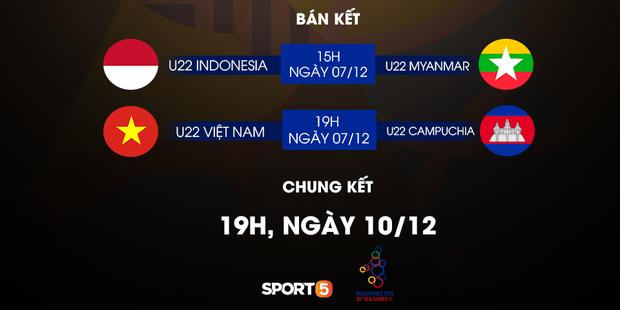 5 sự thật cực thú vị về đội tuyển Campuchia: Có HLV trưởng đẹp trai như tài tử, được gặp Việt Nam ở bán kết SEA Games đã là chiến tích lịch sử - Ảnh 8.