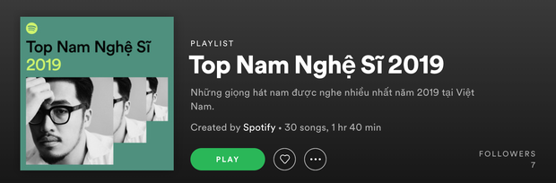 Spotify Việt Nam 2019: Nhạc BTS và Taylor Swift được nghe nhiều nhất, Sơn Tùng - Đen Vâu thi đua nắm trùm Vpop - Ảnh 5.