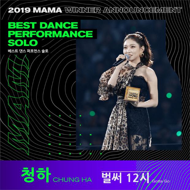 Chỉ hơn 2 năm debut solo đã bỏ túi loạt thành tích đáng tự hào, danh hiệu nữ hoàng Kpop thế hệ mới không ai xứng đáng hơn Chungha! - Ảnh 22.