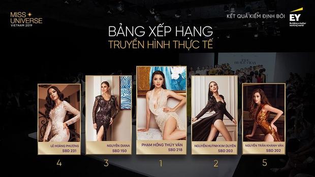 Điểm lại thành tích của 5 ứng viên sáng giá sau 9 tập show thực tế Tôi là Hoa hậu Hoàn vũ VN! - Ảnh 1.