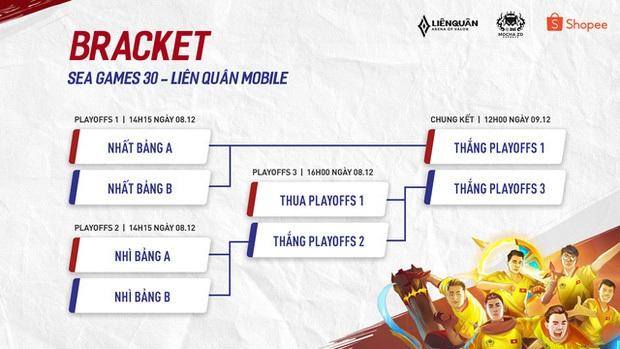 PS Man - Hãy đoạt huy chương vàng SEA Games để trở thành huyền thoại của Liên quân Mobile Việt - Ảnh 11.