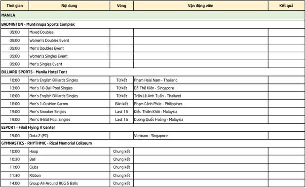 Lịch thi đấu SEA Games 30 ngày 7/12: Chờ Thầy Park cùng U22 Việt Nam giải mã ẩn số Campuchia - Ảnh 3.