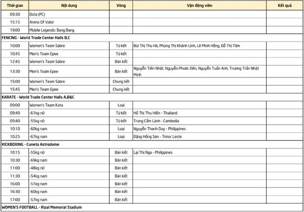Lịch thi đấu SEA Games 30 ngày 8/12: Tiếp tục ngóng trông Ánh Viên - Ảnh 4.