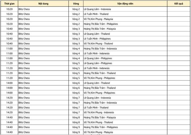Lịch thi đấu SEA Games 30 ngày 8/12: Tiếp tục ngóng trông Ánh Viên - Ảnh 8.