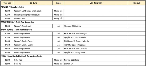 Lịch thi đấu SEA Games 30 ngày 8/12: Tiếp tục ngóng trông Ánh Viên - Ảnh 9.