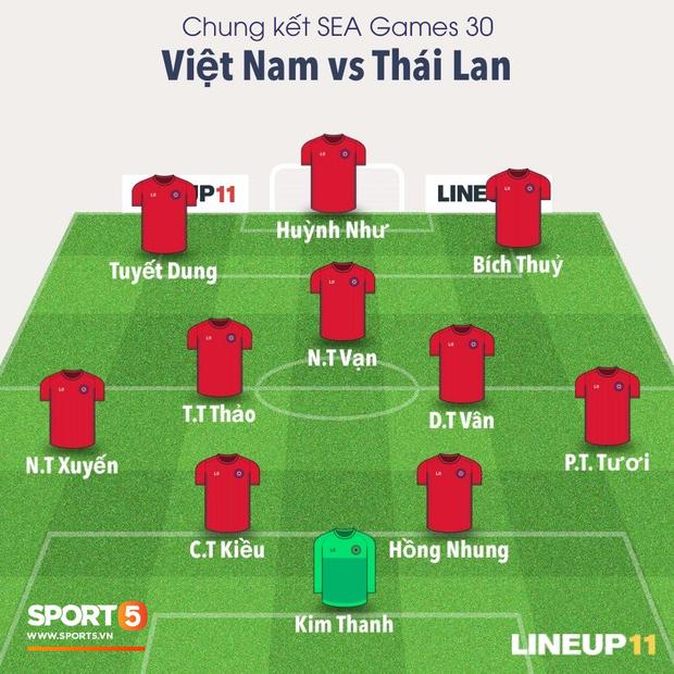 Tuyển nữ Việt Nam ăn mừng lần thứ 6 vô địch SEA Games, sau khi đánh bại Thái Lan nghẹt thở 1-0 - Ảnh 12.